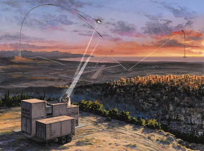 Программа High Energy Liquid Laser Area Defense System