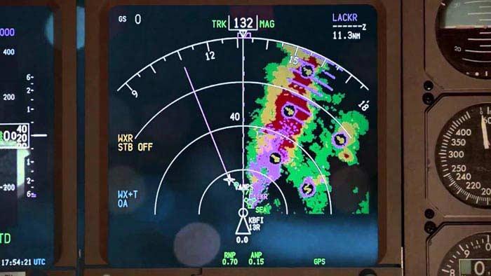 Авиационные 3D радары