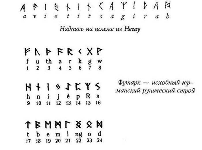 Руны (I –V век н.э.)