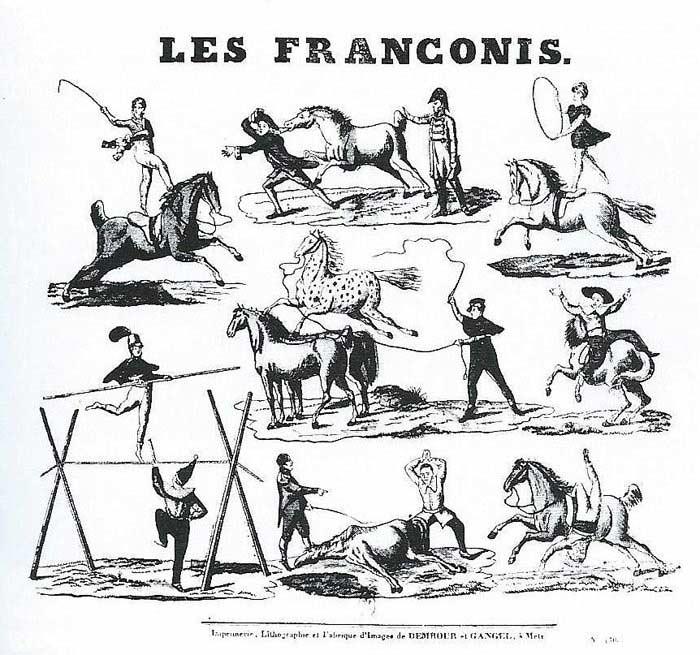 Олимпийский цирк Антонио Франкони (Франция, 1807 год)