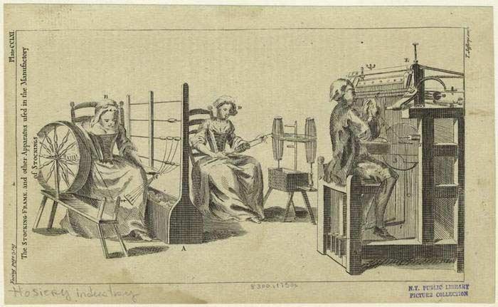 машина для вязания чулок появилась в Англии
