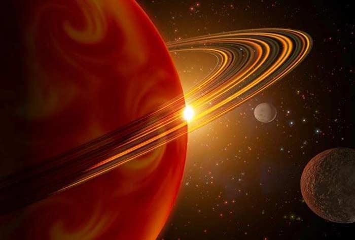 открытие систем планет