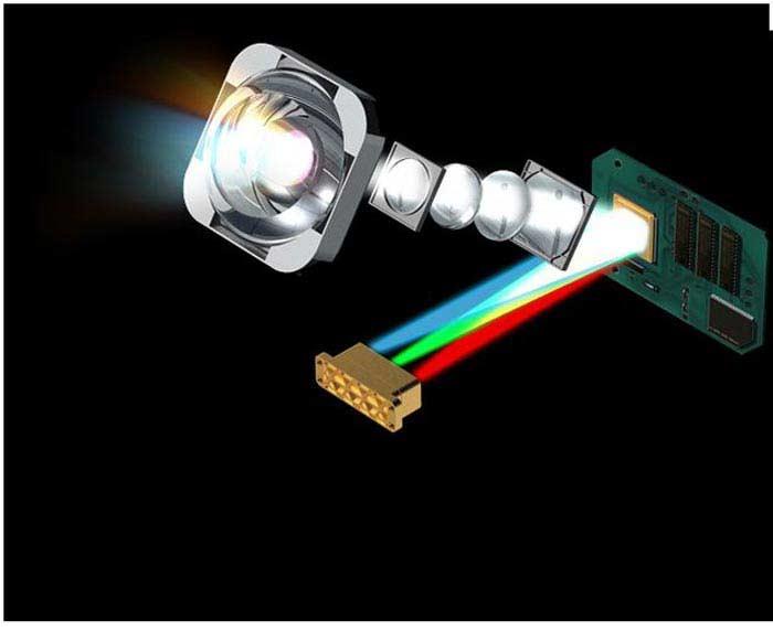 Белый лазер