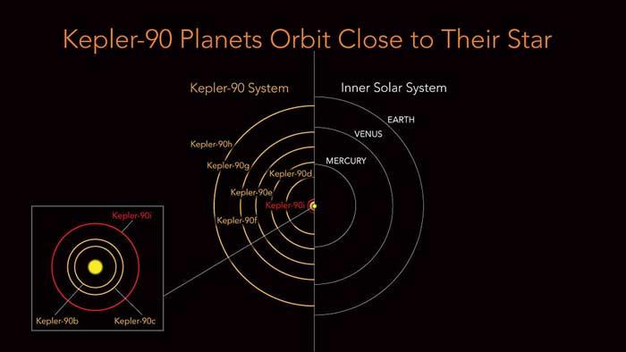 Звезда Kepler-9