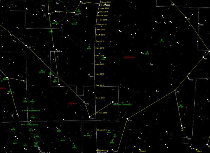 Комета BA14 Панстарс