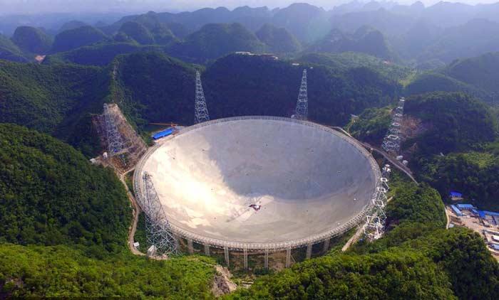 Телескоп FAST
